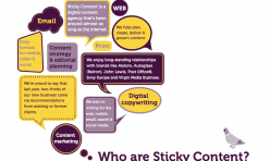 Sticky Content Brochure